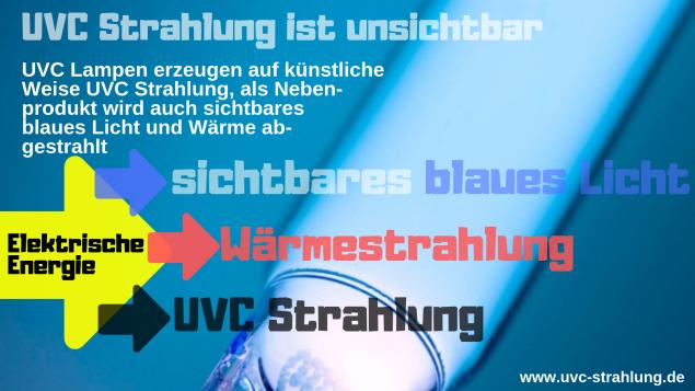 unsichtbare UVC Strahlung und blaues Licht
